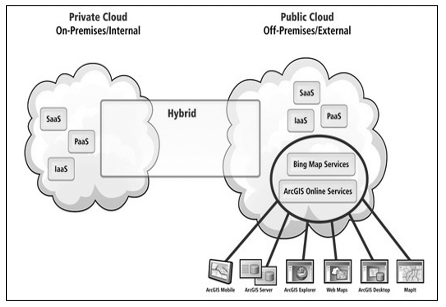 Cloud Graphic>> <p>When it comes to <a  data-cke-saved-href=