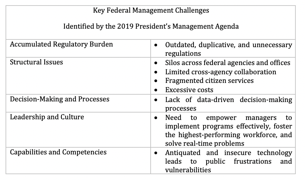 Key Federal Management Challenges