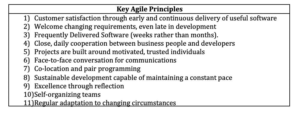 Key Agile Principles