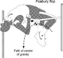 Fosbury Flop